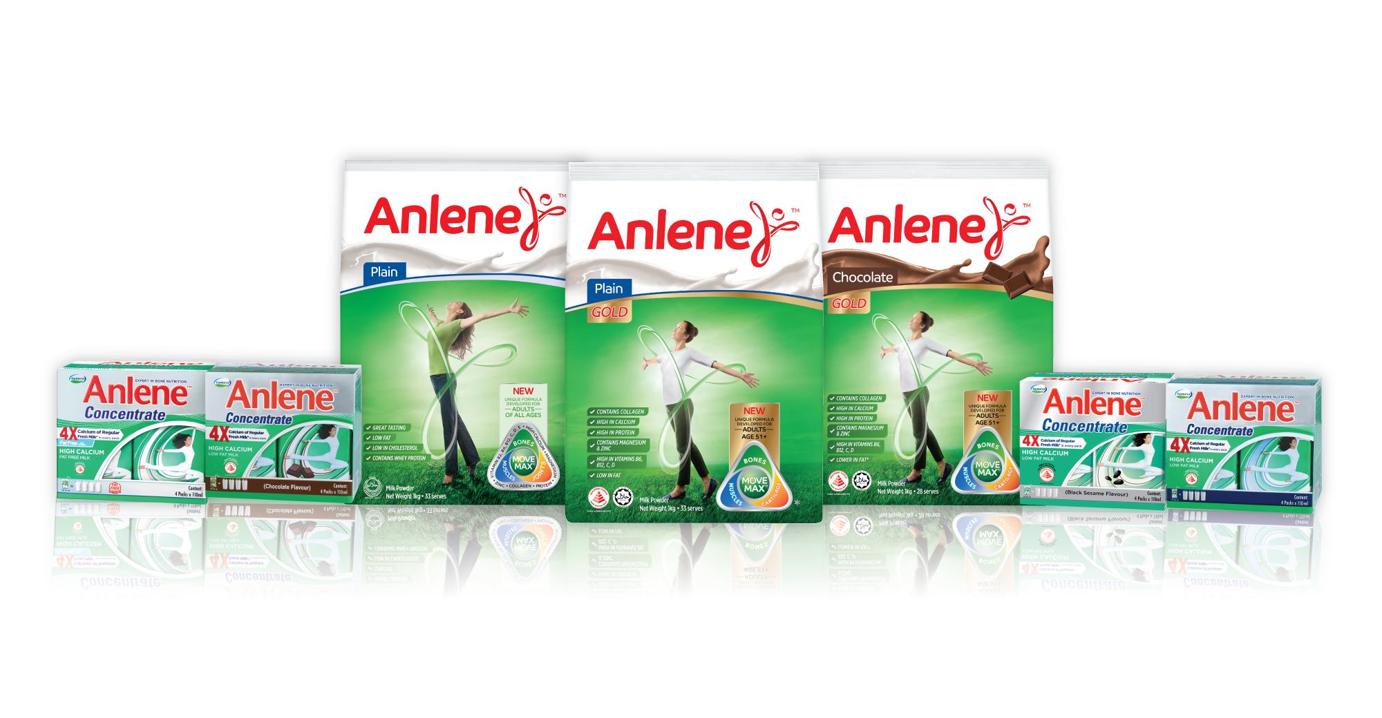 Anlene-Product-Shot-2015